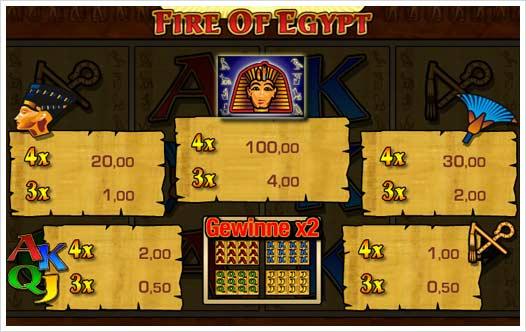 online casino kostenlos ohne anmeldung pharao online spielen