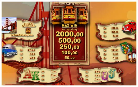 golden casino online spiele von king