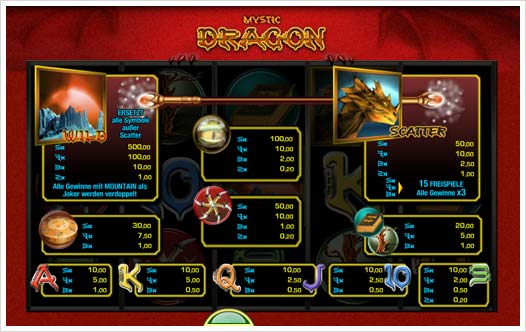 Mystic Dragon Slots - Spielen Sie das Merkur Casino-Spiel online