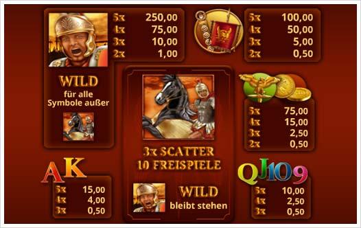 online casino auszahlung slots online spielen