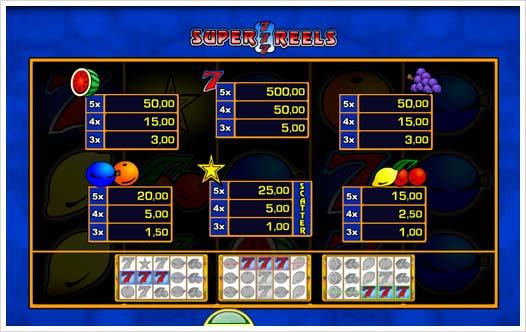 original stake7 casino   merkur slots