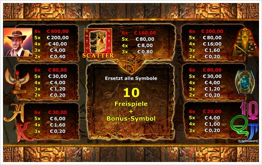 paypal casino novoline