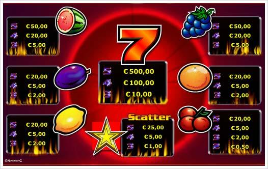 online spielothek echtgeld bonus