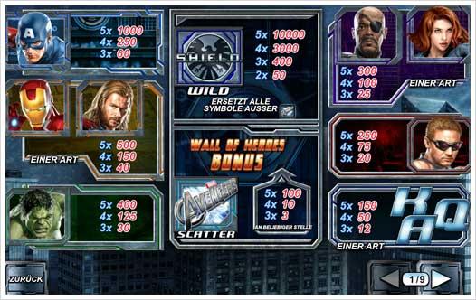 online casino gambling xtra punkte einlösen
