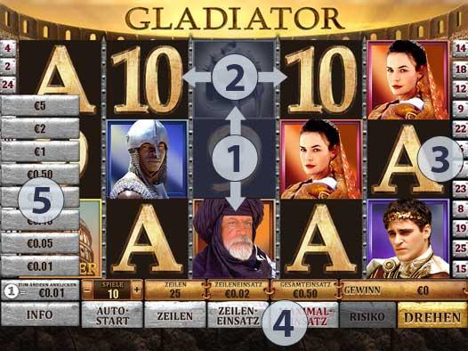 Gewinnlinien bei Slots und wie sie in Spielautomaten funktionieren